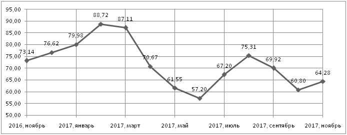 Индекс на руду биржа прогнозы